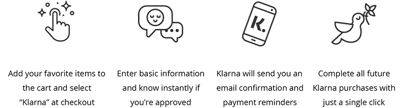 How To Pay with Klarna